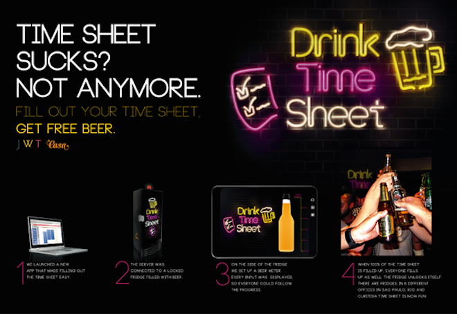 Drink Time Sheet