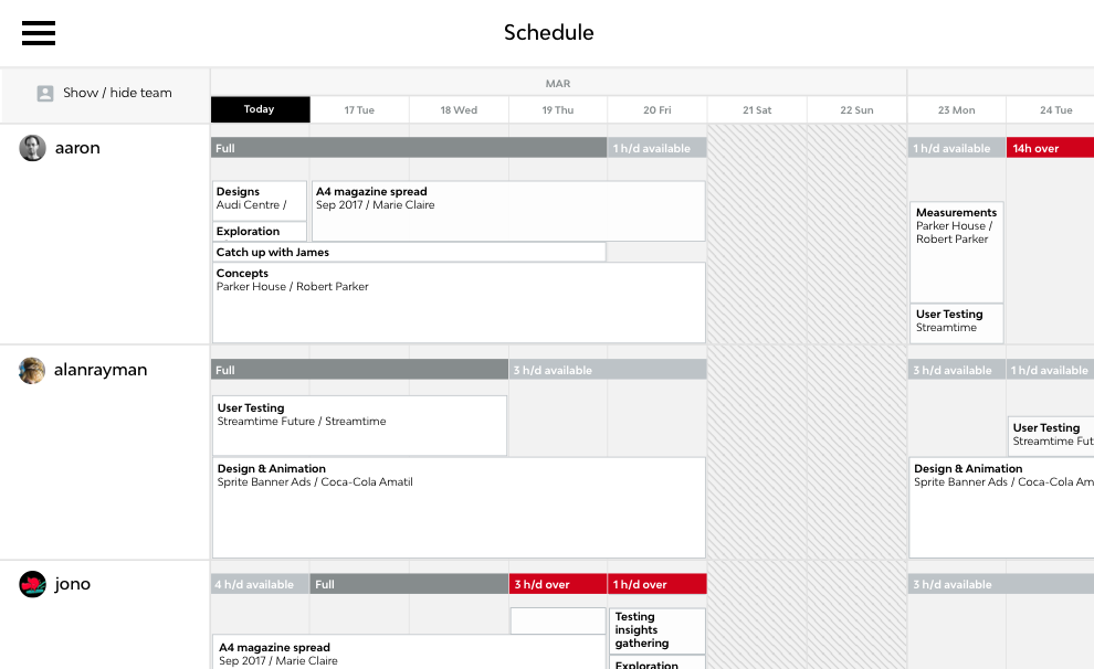 Scheduling Software Perfect for Agencies | Streamtime